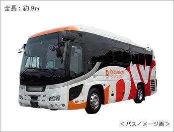 中型バス外観